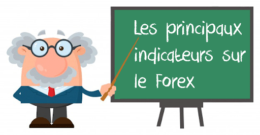 indicateurs forex