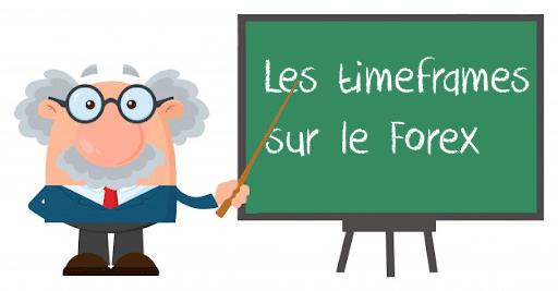timeframes forex